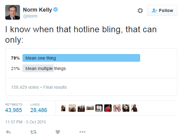 norm-kelly
