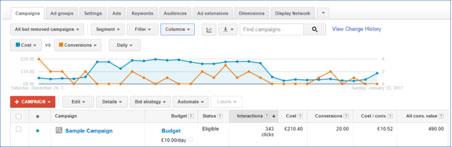 optimise-google-ppc